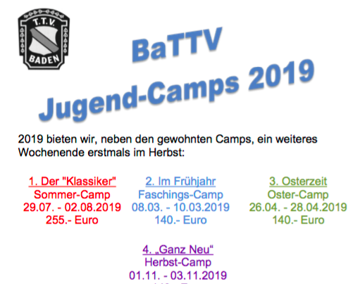 2019 01 Camps 2019